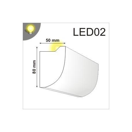 Listwa oświetleniowa LED02 50x80mm